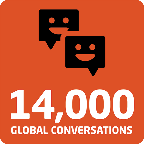 14,000 global conversations initiated through the INTO OSU Cultural Ambassador Conversant Program