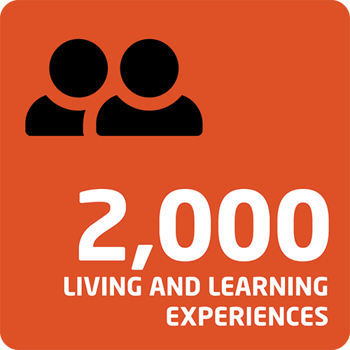 2,000 living and learning experiences between domestic and international students
