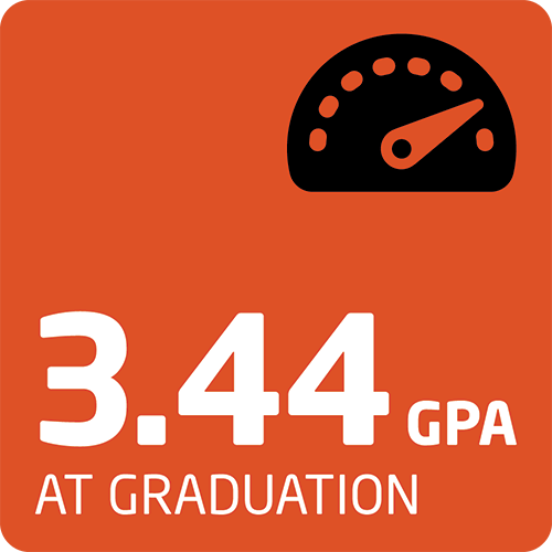 Final GPA of 3.44 at graduation 2016-2017 for Graduate Pathway
