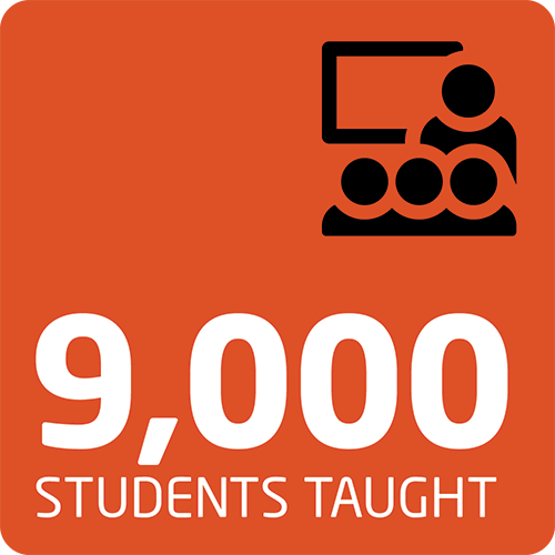 Number of students taught by INTO OSU through various academic programs